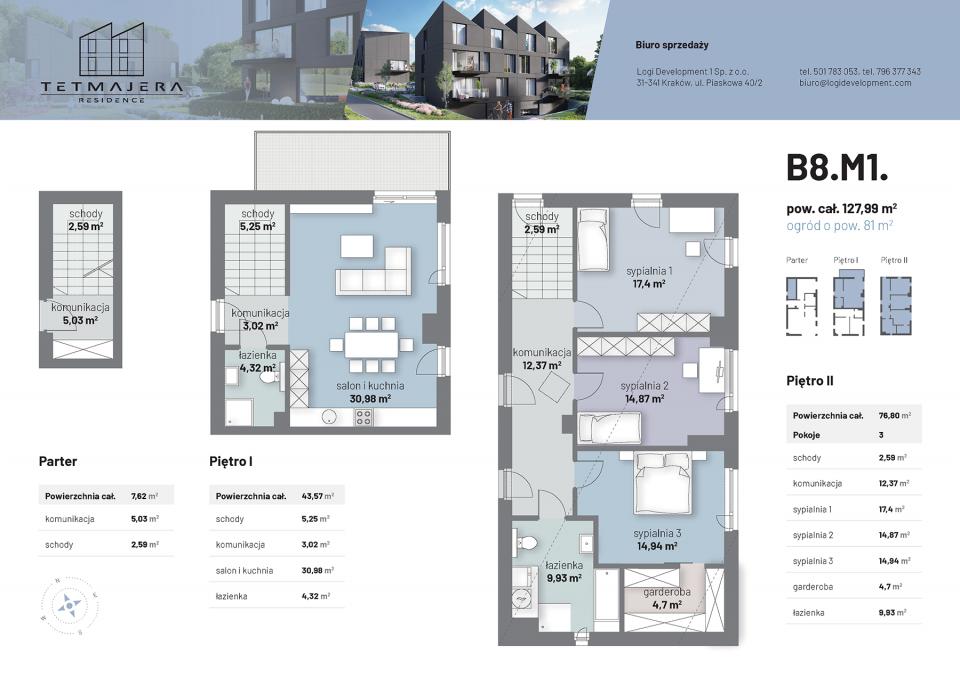 Mieszkanie B8.M1.